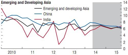 Modi-Reformas: La India y su nuevo camino hacia una economía del primer mundo