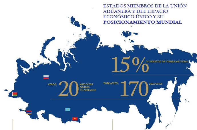 Unión Económica Euroasiática: El nuevo bastión económico ruso