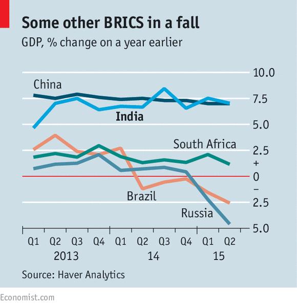 India: ¿Esperanza Asiática?