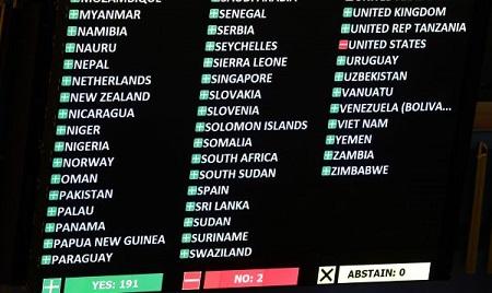 Se mantiene el embargo comercial a Cuba